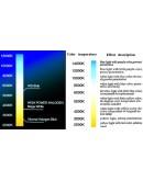 Ксенон система H3 - БИ КСЕНОН СИСТЕМА / Bi XENON system H3 6000K 35W /