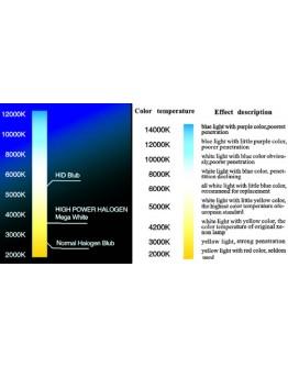 Ксенон система H4 - БИ КСЕНОН СИСТЕМА / Bi XENON system H4 6000K 35W /